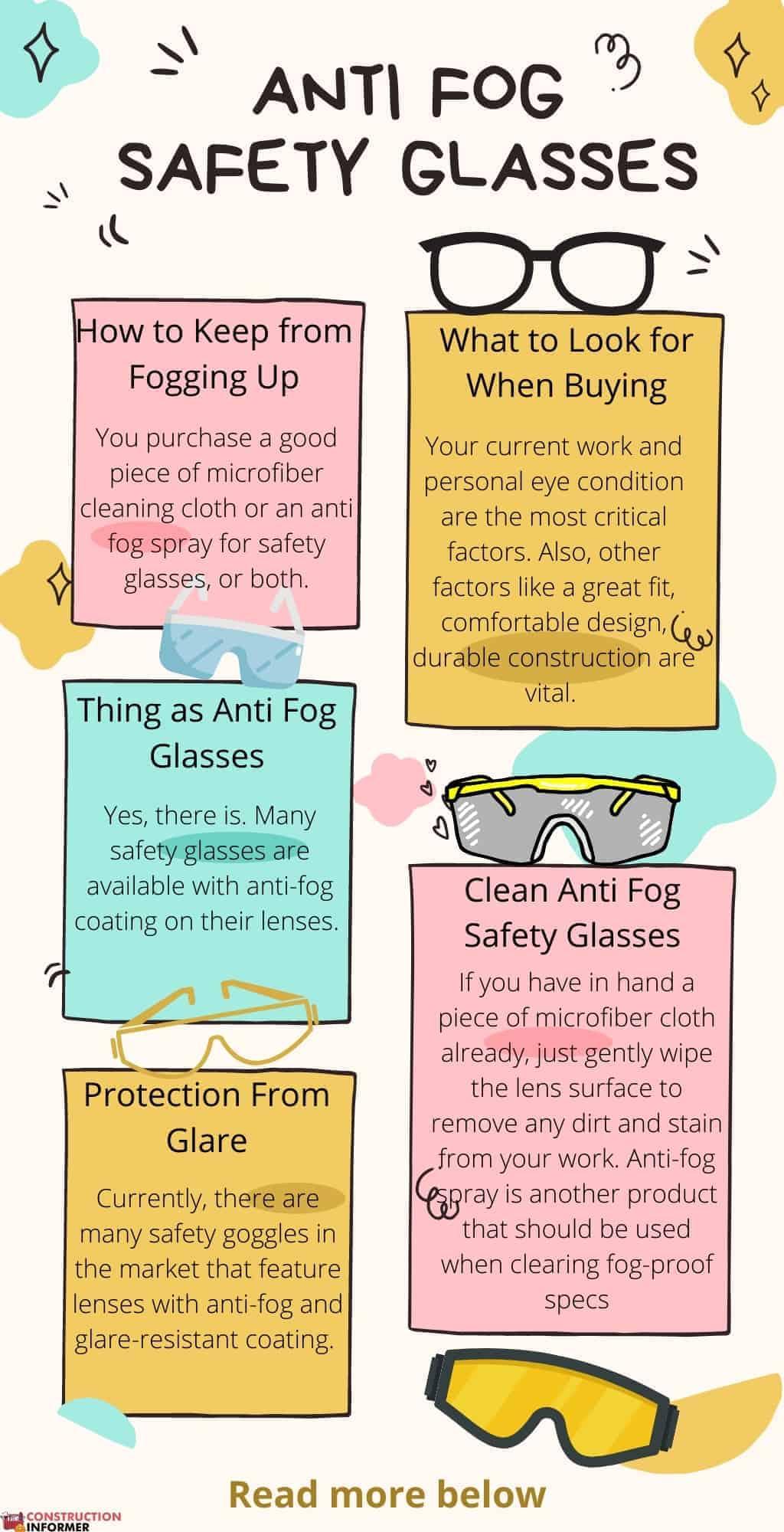 fogless-safety-glasses