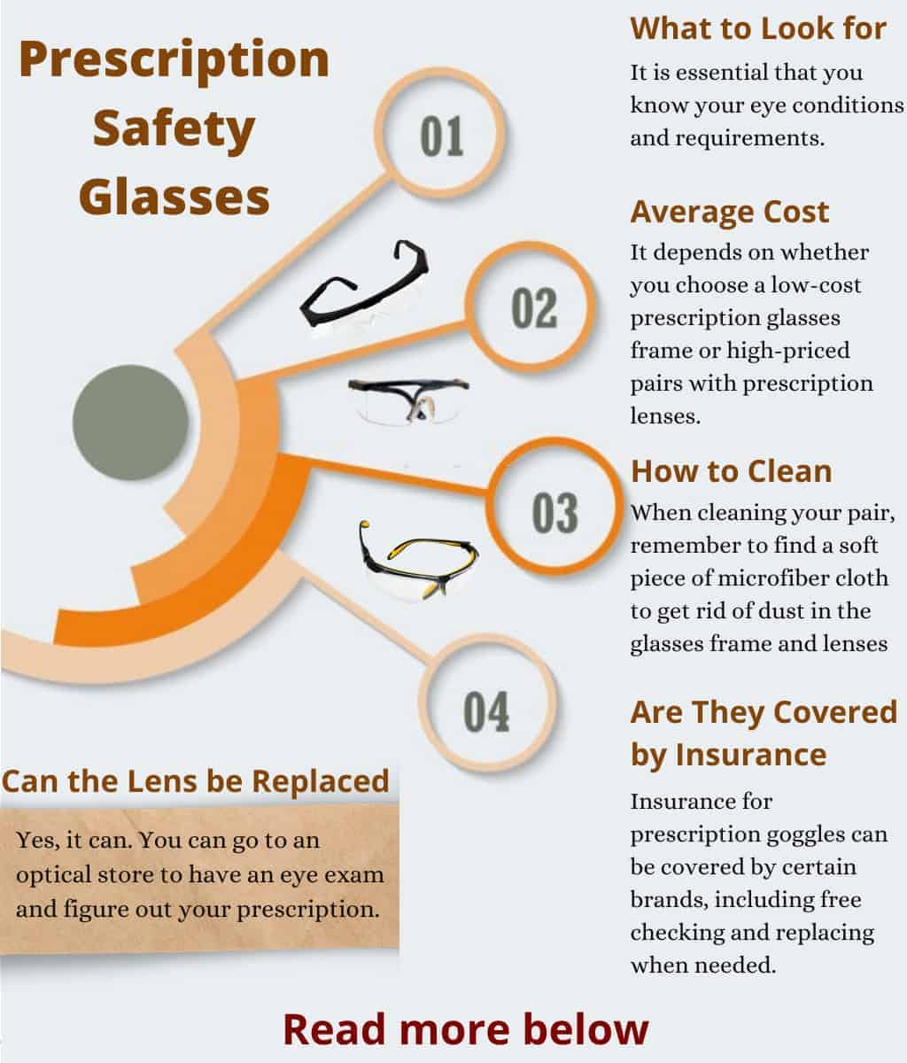 ansi-prescription-safety-glasses