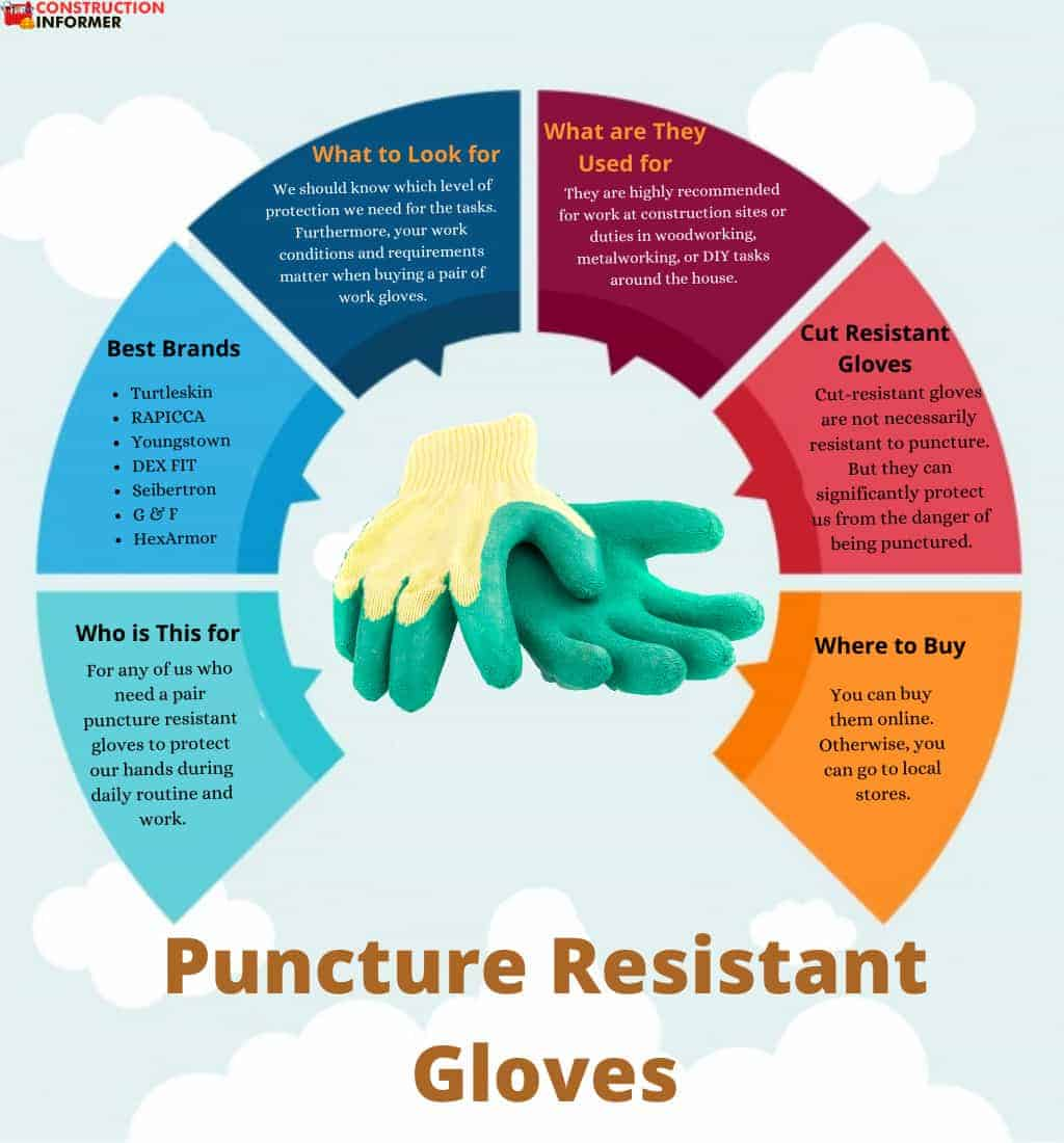 puncture-resistant-work-gloves