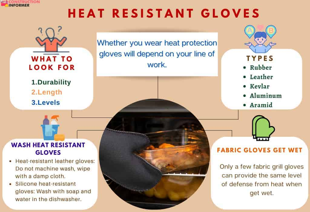 heat-resistant-kitchen-gloves