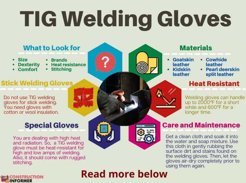 kevlar-welding-gloves