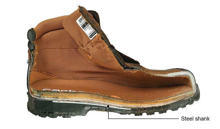 what is a steel shank in a work boot